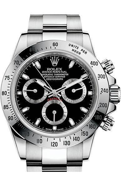 Rolex Lowest Price Watches